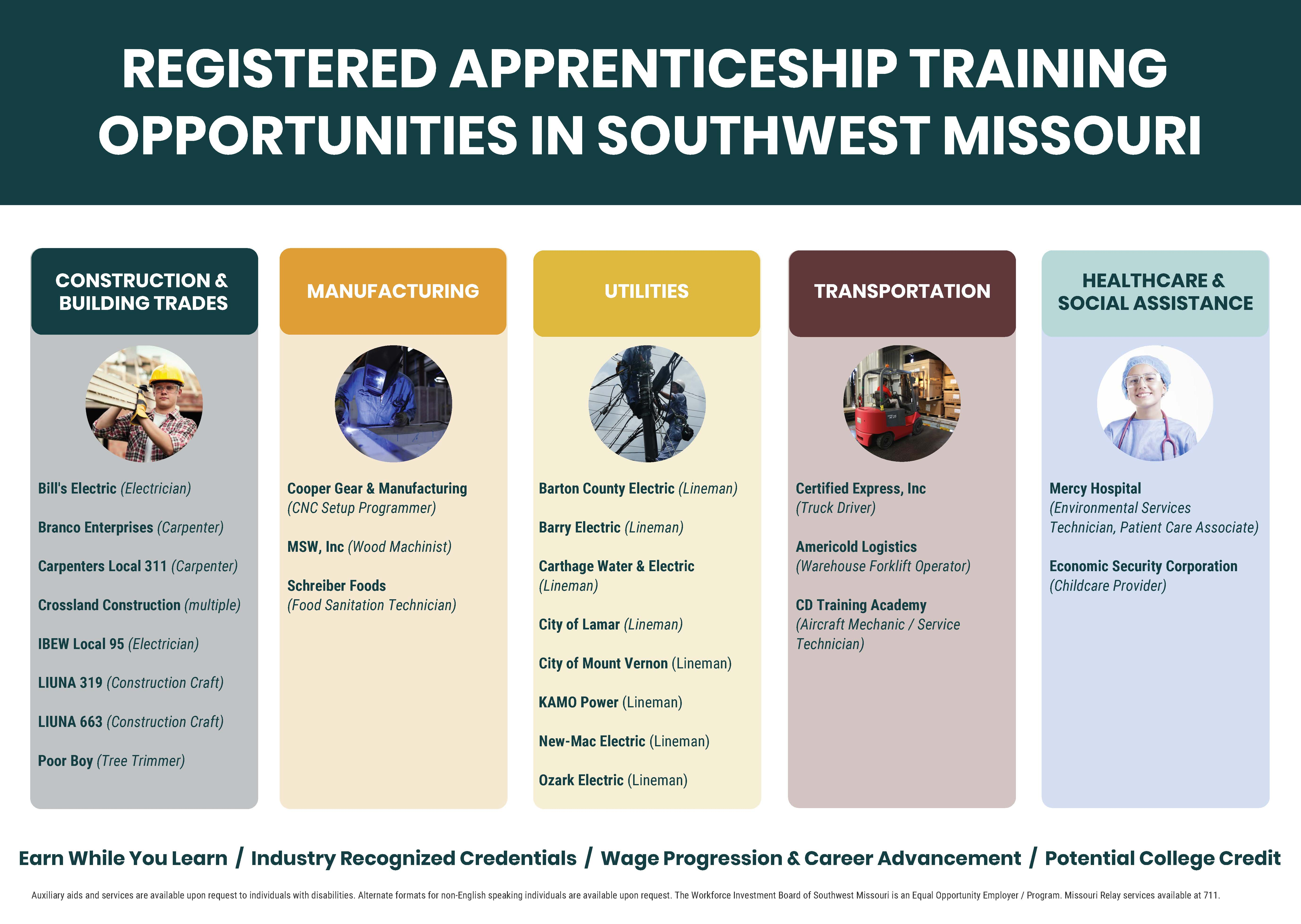 Registered Apprenticeship Training Opportunities in Southwest Missouri